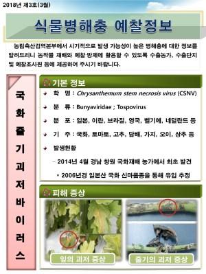 (2018년 3호) 식물병해충 발생정보