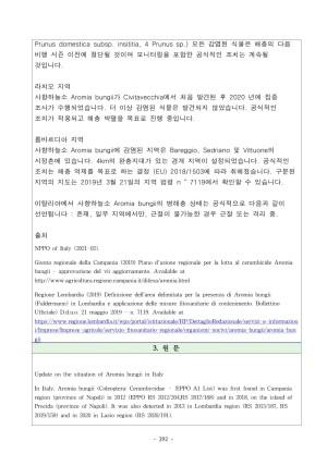 해외식물검역정보(2021년 3월)